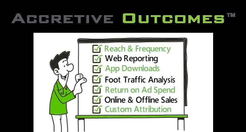 Accretive Outcomes™ by Accretive Media